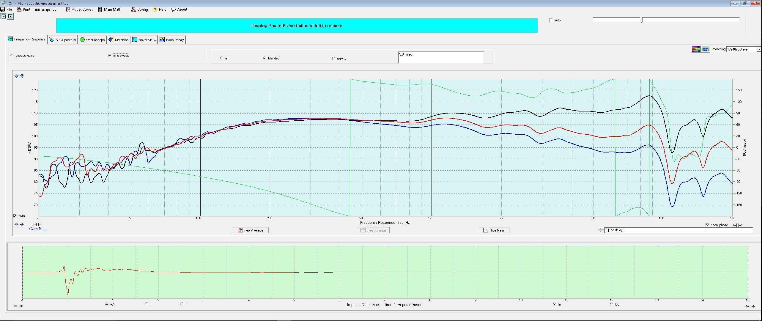 Bang Box Build Thread Mac Diy Treble Tone Control Lepai Tb W3 Test