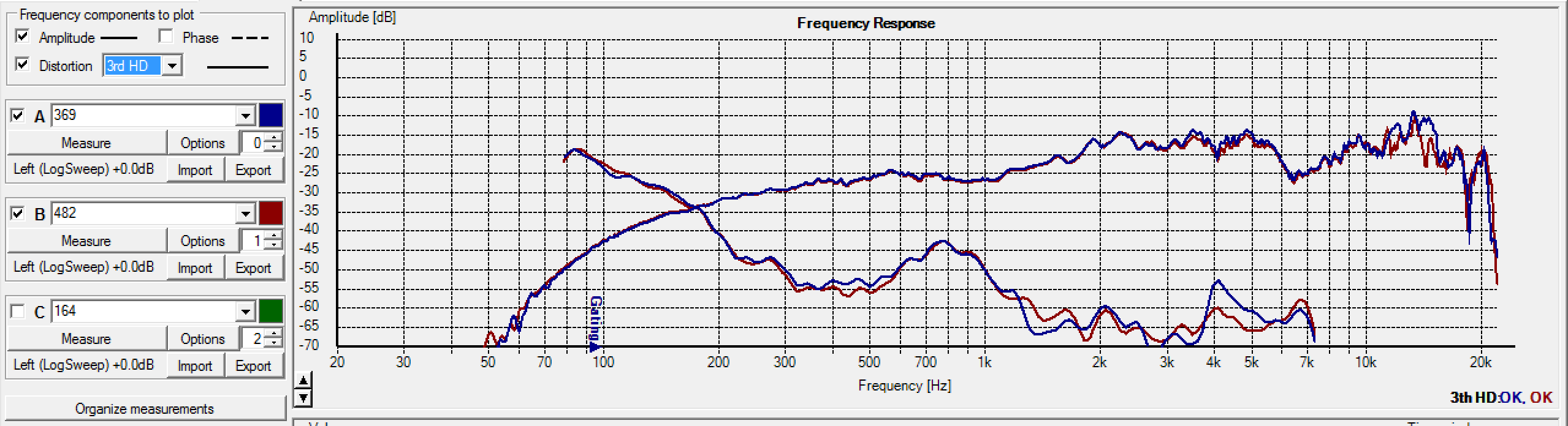 Guide to Speaker/Room Correction Using Freeware and JRiver
